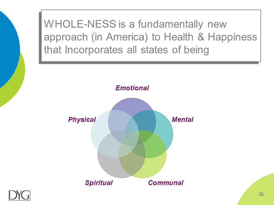 WHOLE-NESS is a fundamentally new approach (in America) to Health & Happiness that Incorporates all states of being 35