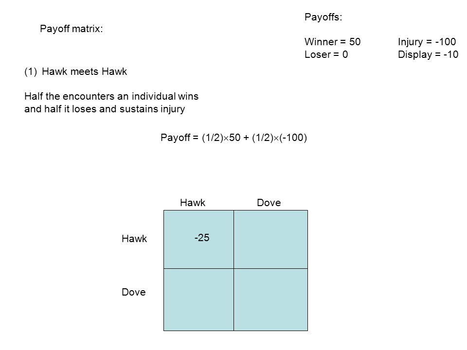 Payoff matrix: Hawk Dove (1)Hawk meets Hawk Half the encounters an individual wins and half it loses and sustains injury Payoffs: Winner = 50Injury = -100 Loser = 0Display = -10 Payoff = (1/2)  50 + (1/2)  (-100) -25