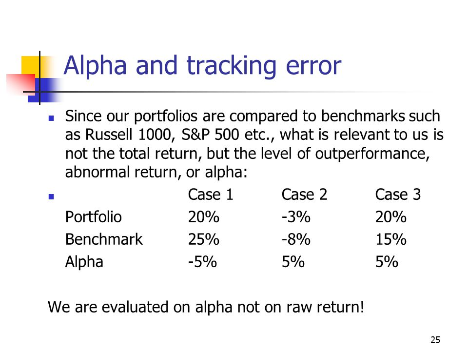25 Alpha and tracking error Since our portfolios are compared to benchmarks such as Russell 1000, S&P 500 etc., what is relevant to us is not the total return, but the level of outperformance, abnormal return, or alpha: Case 1 Case 2Case 3 Portfolio20%-3%20% Benchmark25%-8%15% Alpha-5%5%5% We are evaluated on alpha not on raw return!
