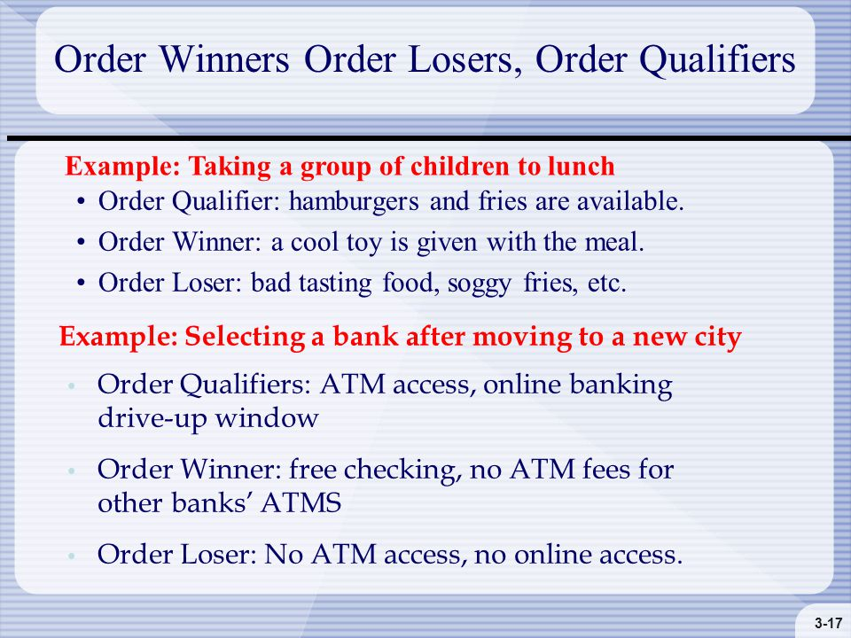 3-17 Order Winners Order Losers, Order Qualifiers Order Qualifier: hamburgers and fries are available.