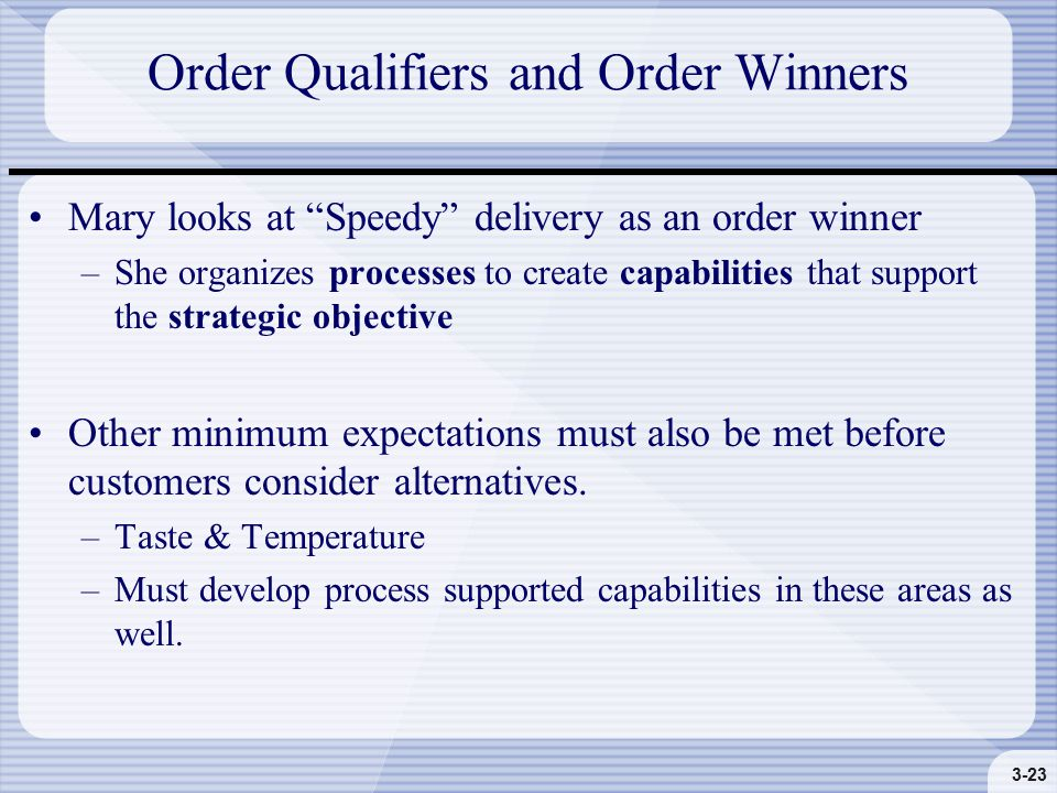 3-23 Order Qualifiers and Order Winners Mary looks at Speedy delivery as an order winner –She organizes processes to create capabilities that support the strategic objective Other minimum expectations must also be met before customers consider alternatives.