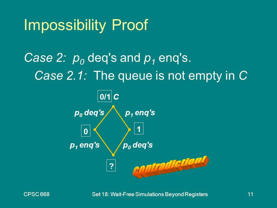 CPSC 668Set 18: Wait-Free Simulations Beyond Registers11 Impossibility Proof Case 2: p 0 deq s and p 1 enq s.