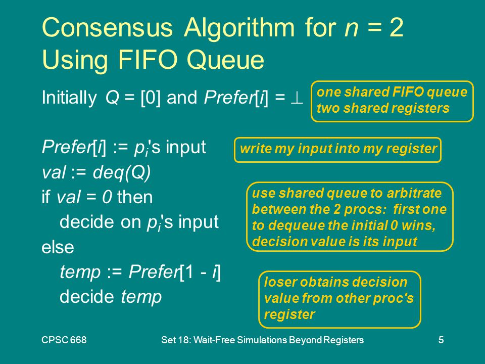 CPSC 668Set 18: Wait-Free Simulations Beyond Registers5 Consensus Algorithm for n = 2 Using FIFO Queue Initially Q = [0] and Prefer[i] =  Prefer[i] := p i s input val := deq(Q) if val = 0 then decide on p i s input else temp := Prefer[1 - i] decide temp one shared FIFO queue two shared registers write my input into my register use shared queue to arbitrate between the 2 procs: first one to dequeue the initial 0 wins, decision value is its input loser obtains decision value from other proc s register