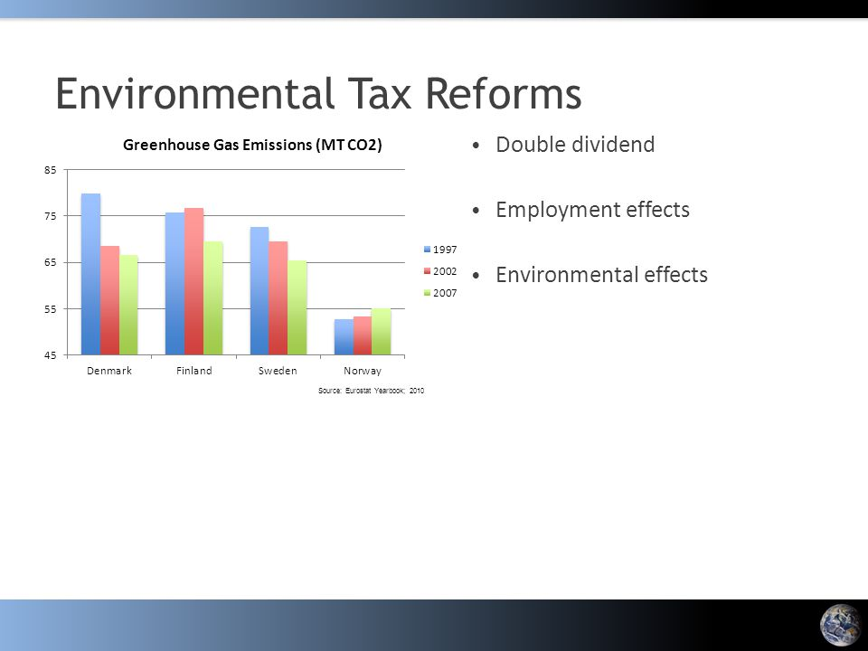 Environmental Tax Reforms Source: Eurostat Yearbook; 2010 Double dividend Employment effects Environmental effects