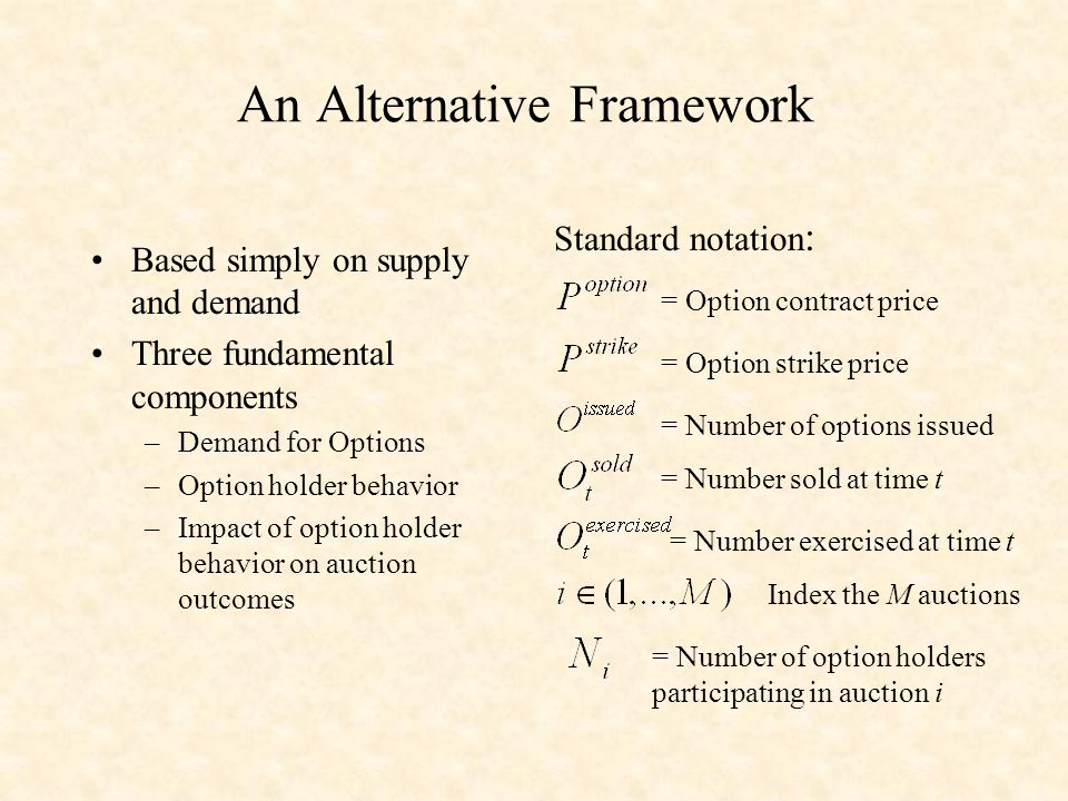An Alternative Framework Based simply on supply and demand Three fundamental components –Demand for Options –Option holder behavior –Impact of option holder behavior on auction outcomes Standard notation : = Option contract price = Option strike price = Number of options issued = Number sold at time t = Number exercised at time t Index the M auctions = Number of option holders participating in auction i