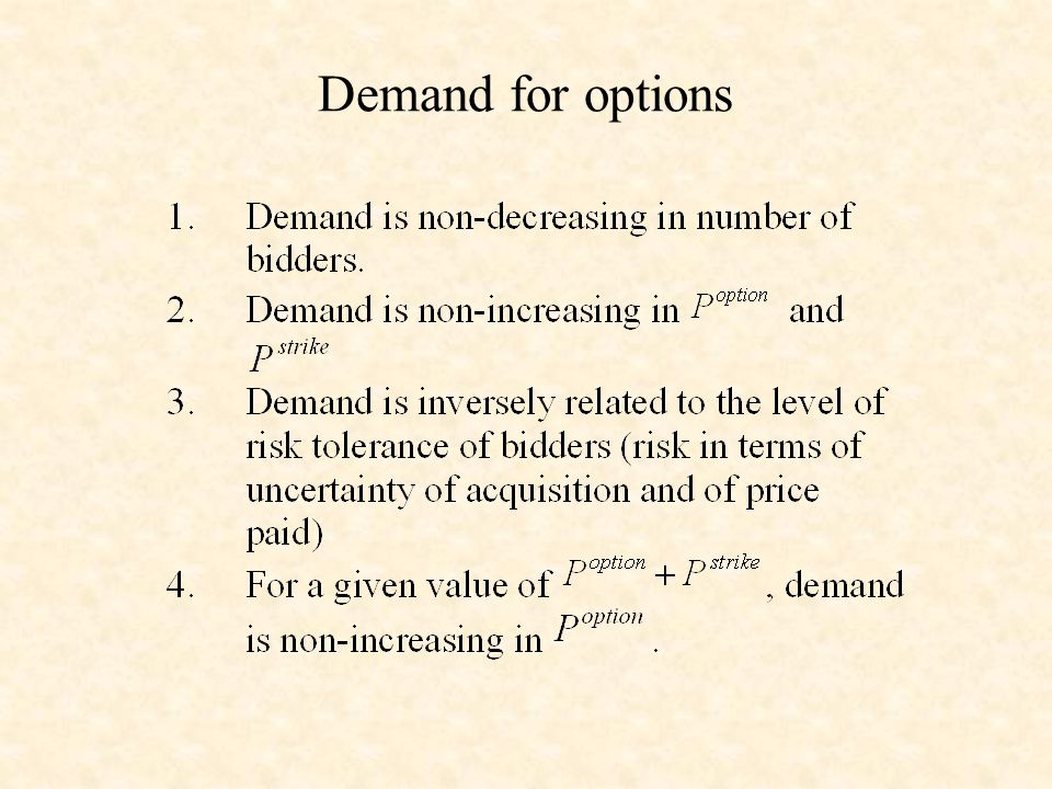 Demand for options