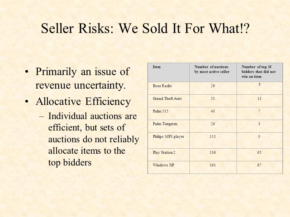 Seller Risks: We Sold It For What!. Primarily an issue of revenue uncertainty.