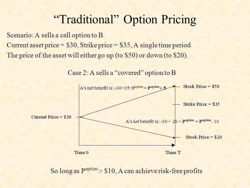 Traditional Option Pricing In general, A could purchase x units of the underlying asset to cover the risk associated with selling a single option.