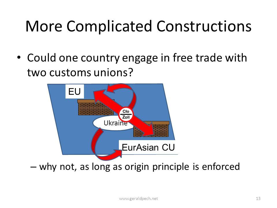 Could one country engage in free trade with two customs unions.