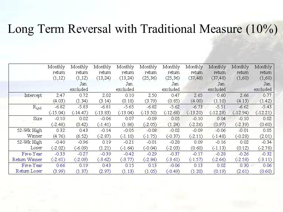 Long Term Reversal with Traditional Measure (10%)