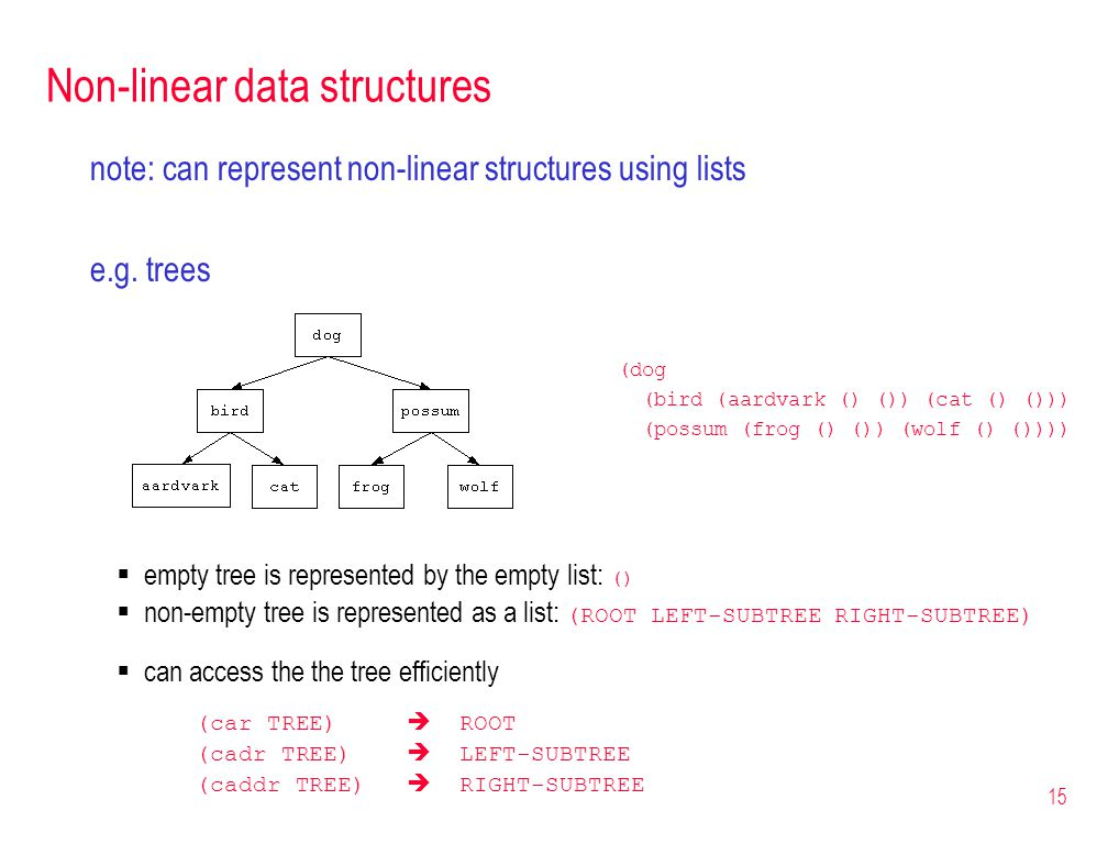 15 Non-linear data structures note: can represent non-linear structures using lists e.g. trees (dog (bird (aardvark () ()) (cat () ())) (possum (frog