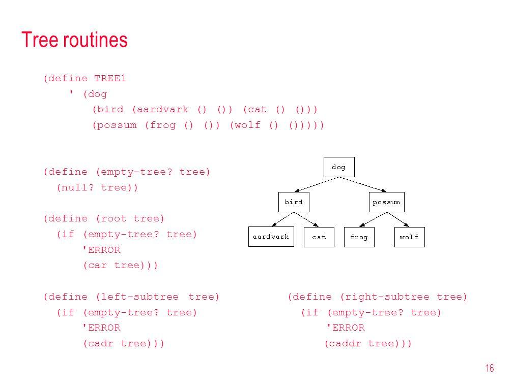 16 Tree routines (define TREE1 ' (dog (bird (aardvark () ()) (cat () ())) (possum (frog () ()) (wolf () ())))) (define (empty-tree? tree) (null? tree)