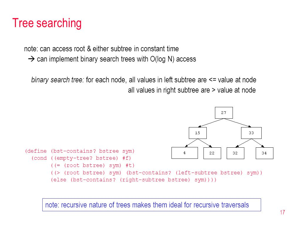 17 Tree searching note: can access root & either subtree in constant time  can implement binary search trees with O(log N) access binary search tree:
