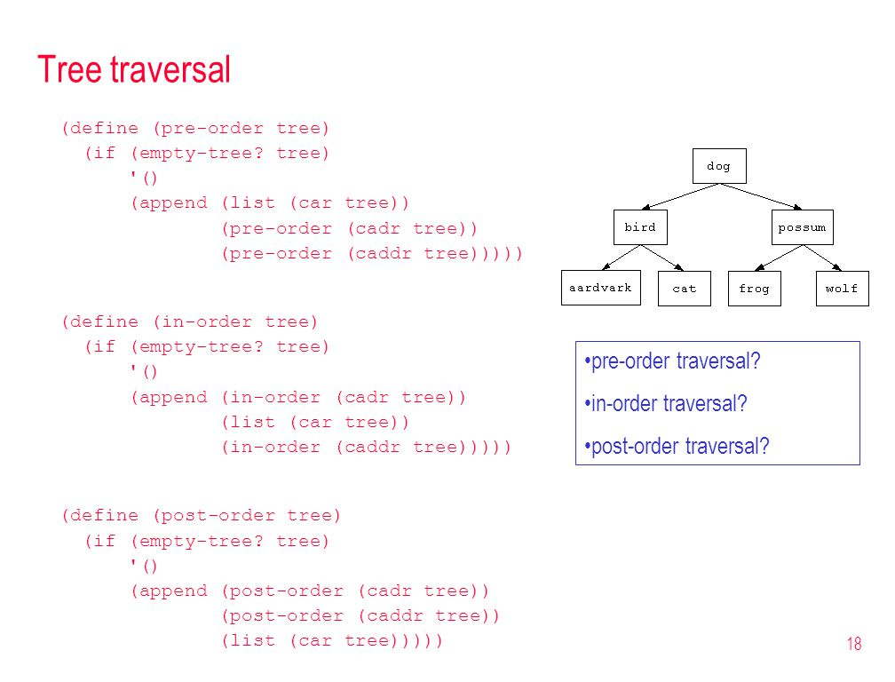 18 Tree traversal (define (pre-order tree) (if (empty-tree? tree) '() (append (list (car tree)) (pre-order (cadr tree)) (pre-order (caddr tree))))) (d