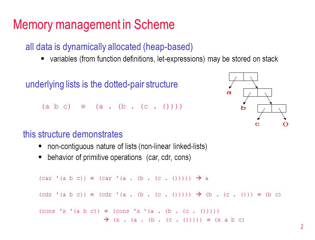 2 Memory management in Scheme all data is dynamically allocated (heap-based)  variables (from function definitions, let-expressions) may be stored on