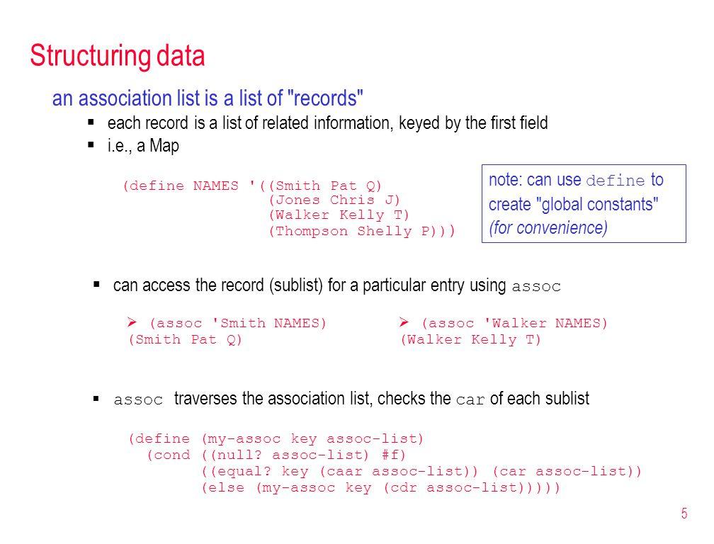 5 Structuring data an association list is a list of