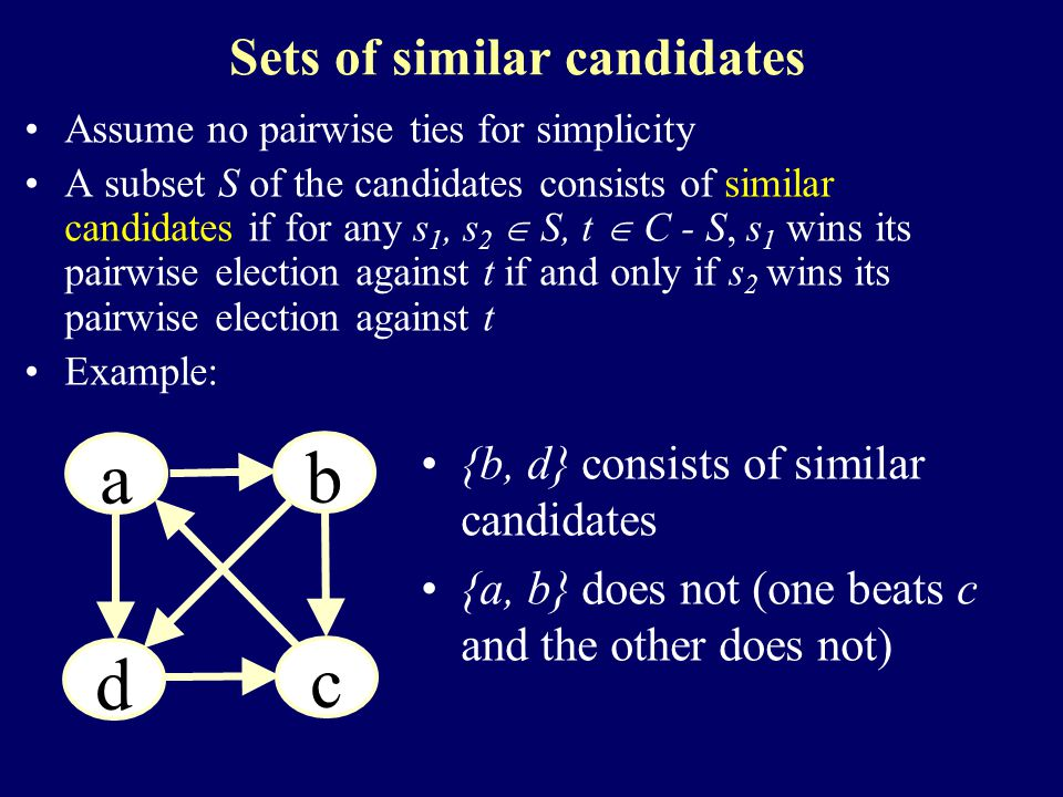 Sets of similar candidates Assume no pairwise ties for simplicity A subset S of the candidates consists of similar candidates if for any s 1, s 2  S, t  C - S, s 1 wins its pairwise election against t if and only if s 2 wins its pairwise election against t Example: a a a b a d a c {b, d} consists of similar candidates {a, b} does not (one beats c and the other does not)