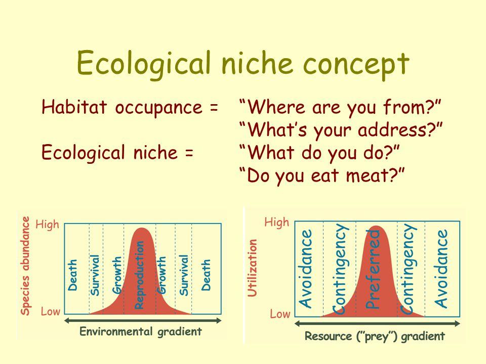 Determining niche compression Natural experiments compression