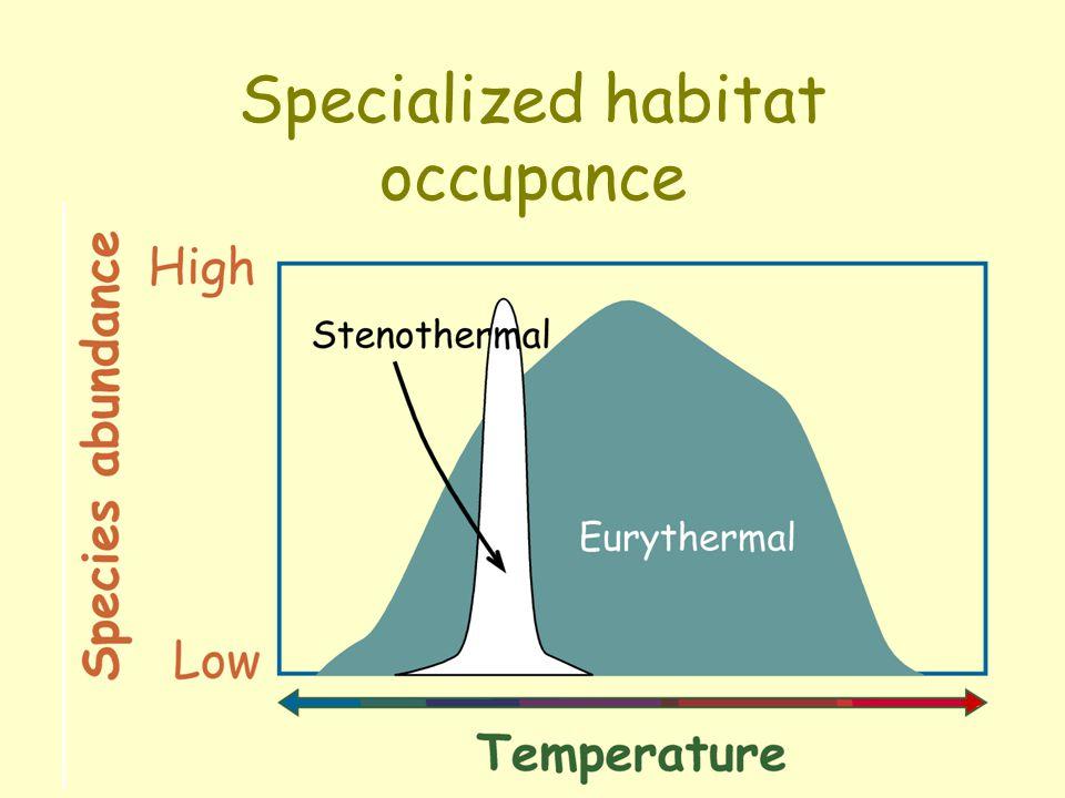 Specialized habitat occupance