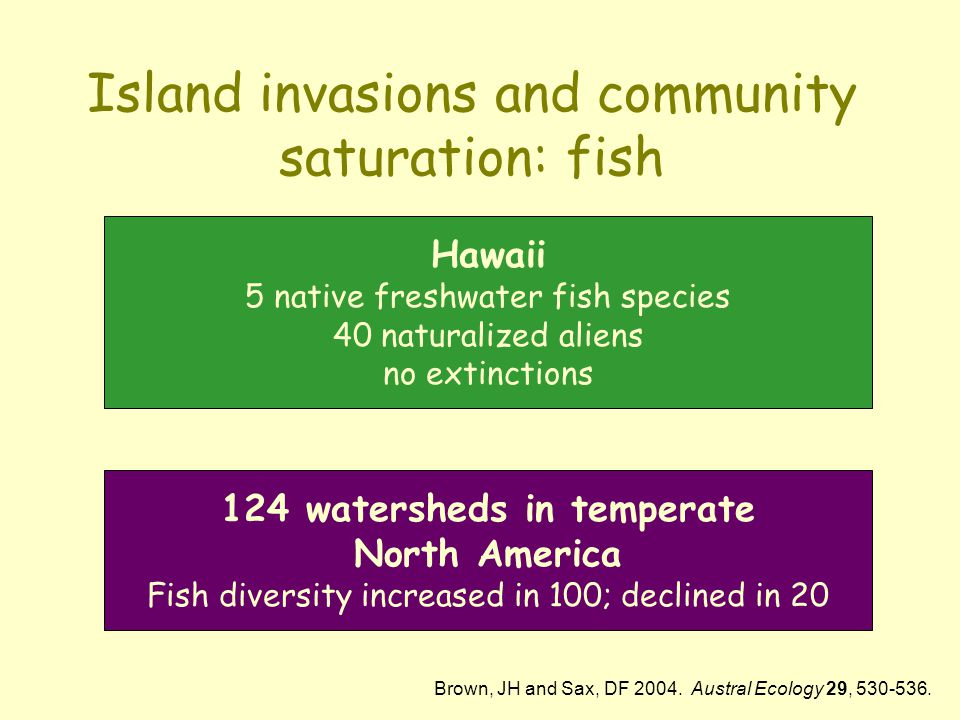 Island invasions and community saturation: plants New Zealand ~2000 native plants ~2000 naturalized aliens 3 natives extinct California ~5000 native plants ~1000 naturalized aliens <30 natives extinct Brown, JH and Sax, DF 2004.
