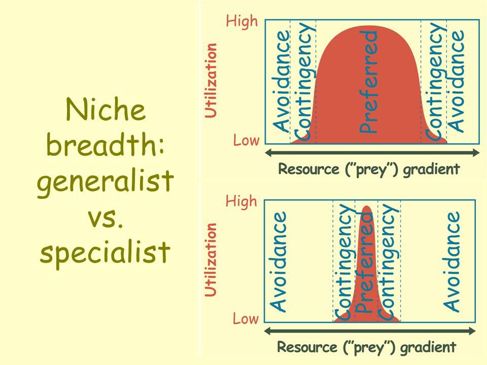 Niche breadth: generalist vs. specialist