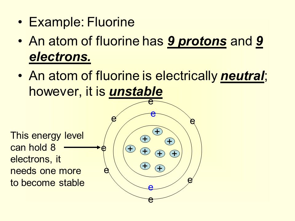 Example: Fluorine An atom of fluorine has 9 protons and 9 electrons. An atom of fluorine is electrically neutral; however, it is unstable + + + + + +