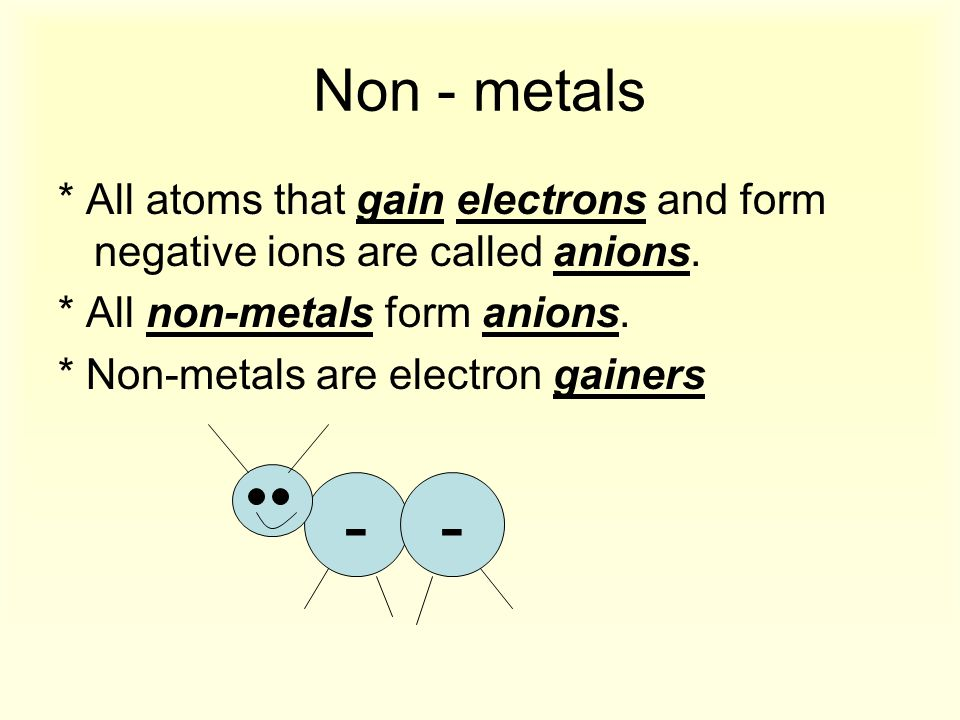 Non - metals * All atoms that gain electrons and form negative ions are called anions. * All non-metals form anions. * Non-metals are electron gainers