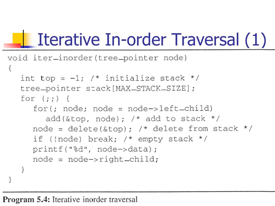 Iterative In-order Traversal (1)