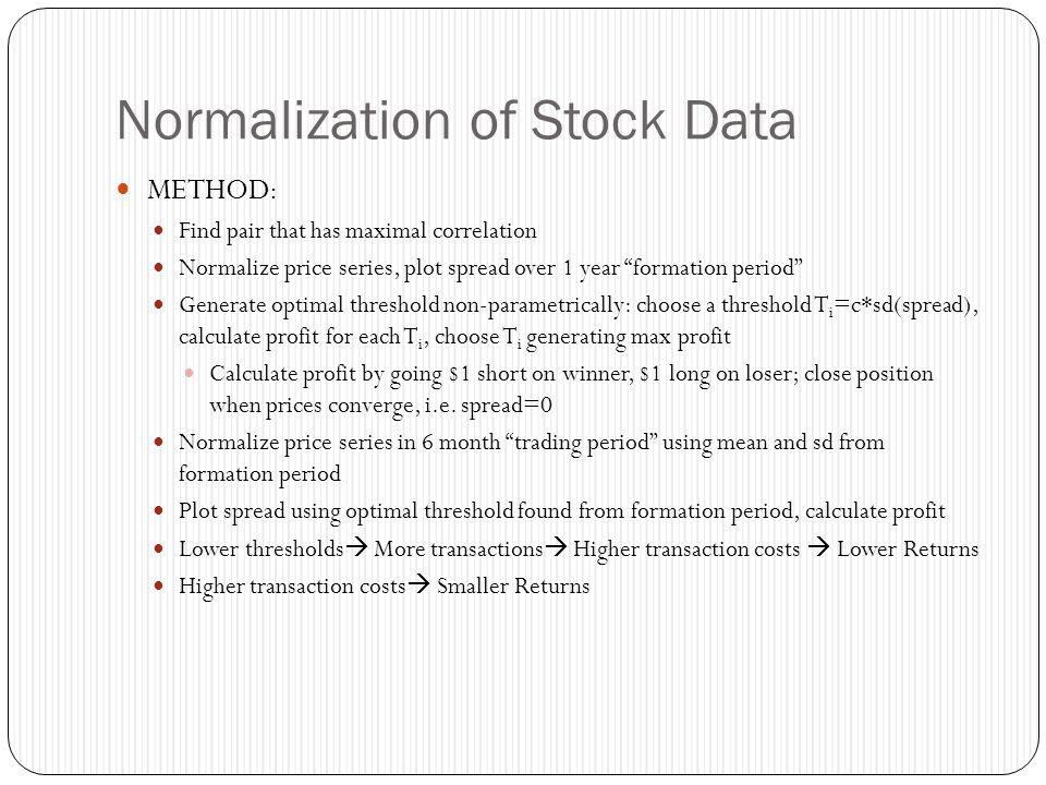 Chevron & Exxon Formation Period Corr=0.93 Trading Period Corr=0.96 Optimal Threshold=1.25*sd's # Transactions=10 Returns=15% Win.
