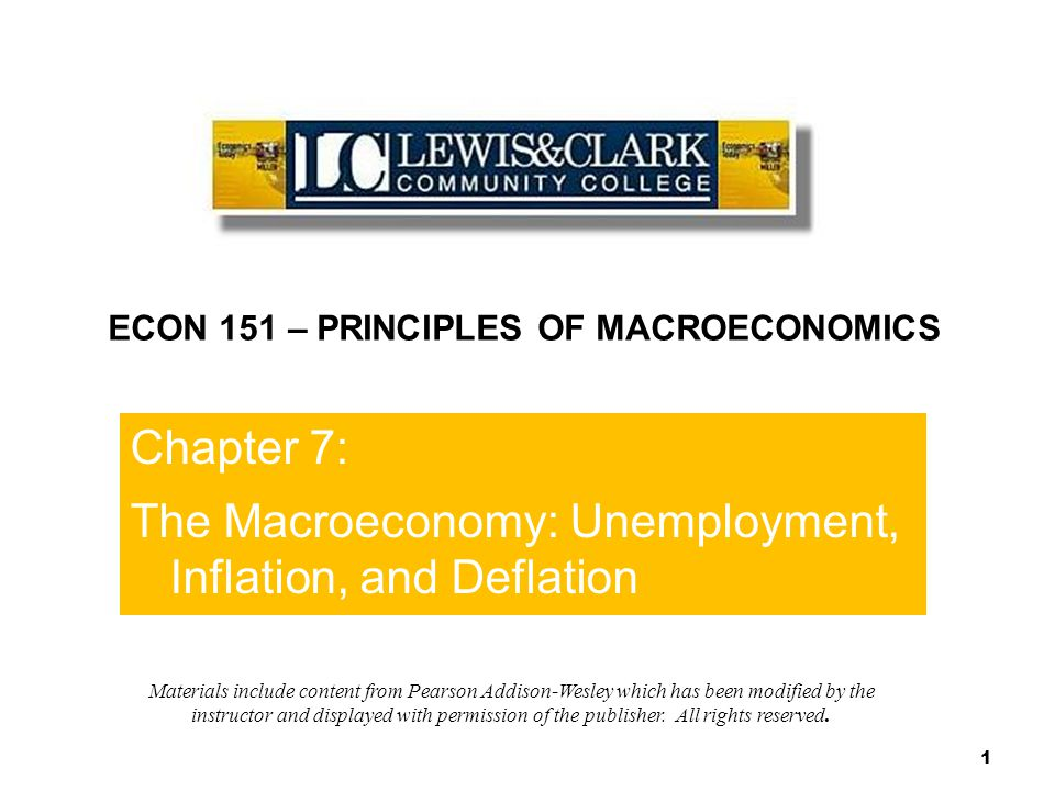 Chapter 7: The Macroeconomy: Unemployment, Inflation, and Deflation ECON 151 – PRINCIPLES OF MACROECONOMICS Materials include content from Pearson Add