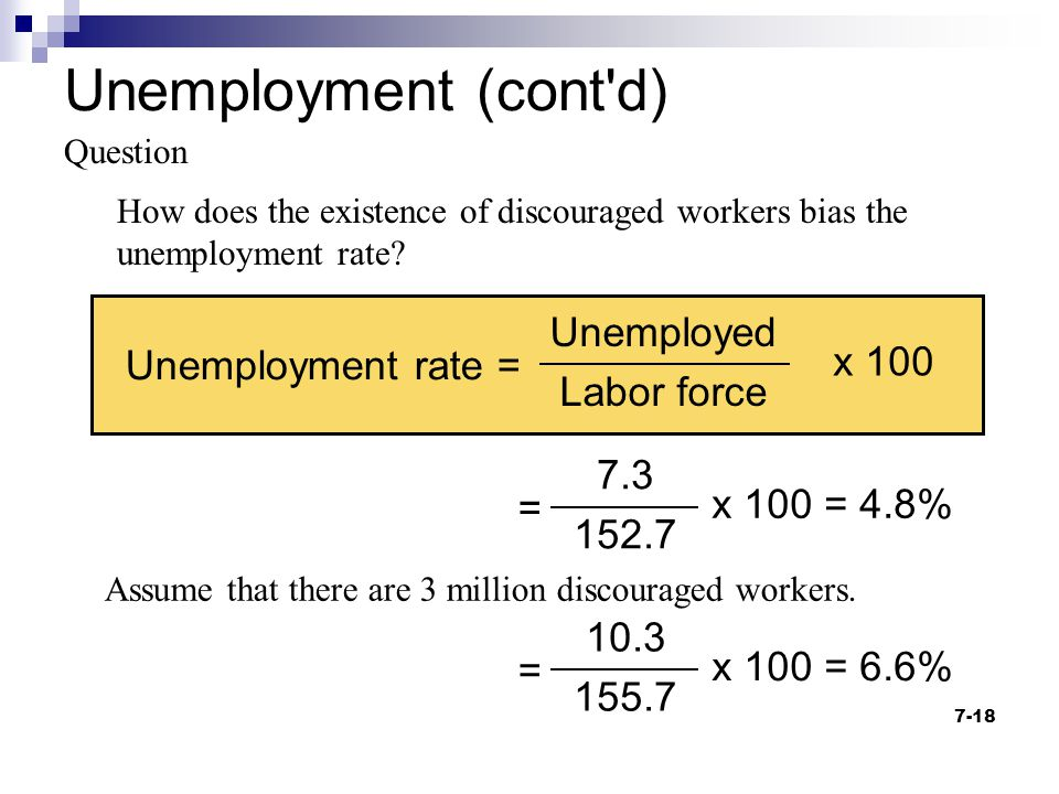 7-18 Question How does the existence of discouraged workers bias the unemployment rate? Unemployment (cont'd) Unemployment rate =  x 100 Unemployed L