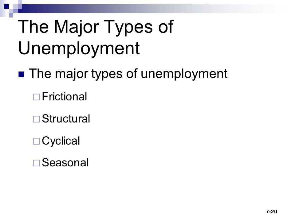 The Major Types of Unemployment The major types of unemployment  Frictional  Structural  Cyclical  Seasonal 7-20