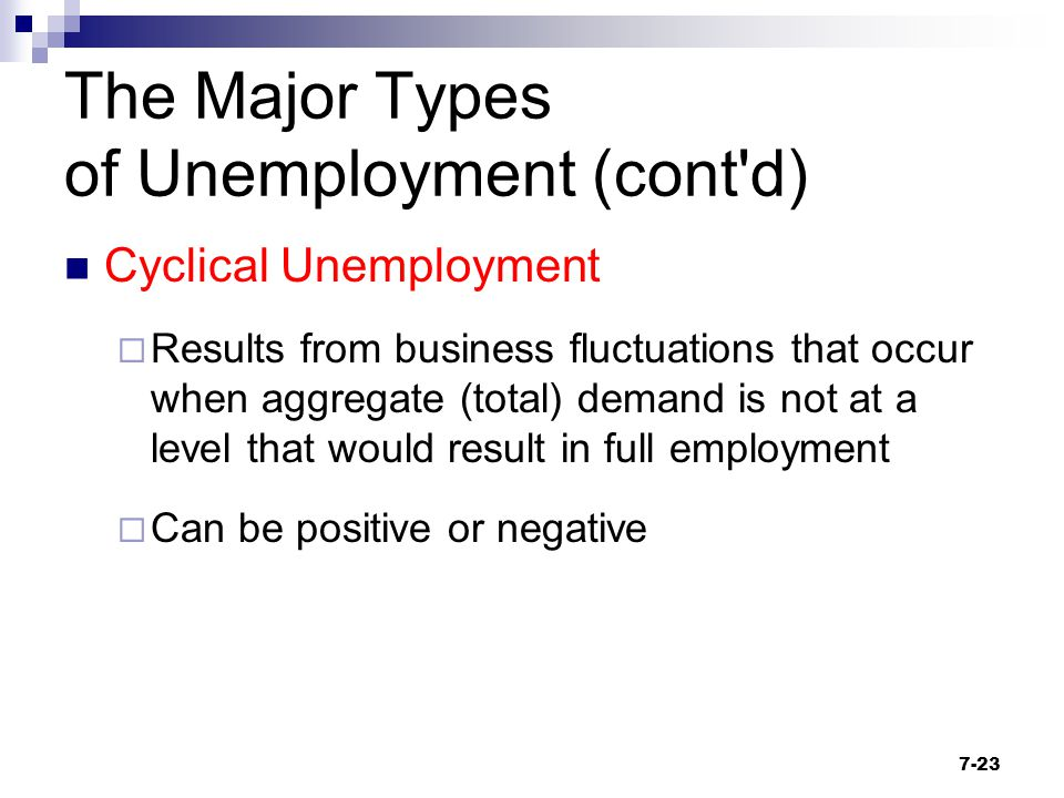 The Major Types of Unemployment (cont'd) Cyclical Unemployment  Results from business fluctuations that occur when aggregate (total) demand is not at