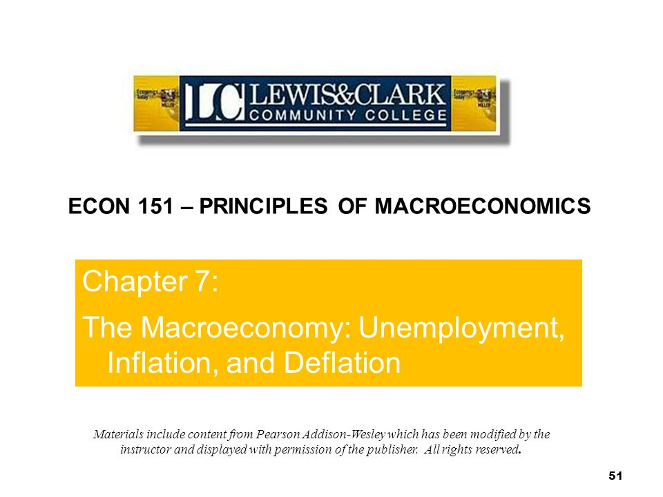 End of Chapter 7 Chapter 7: The Macroeconomy: Unemployment, Inflation, and Deflation ECON 151 – PRINCIPLES OF MACROECONOMICS Materials include content