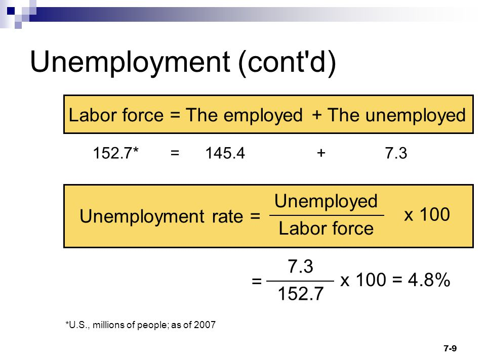 Unemployment (cont'd) 152.7* = 145.4 + 7.3 7-9 *U.S., millions of people; as of 2007 Labor force = The employed+ The unemployed Unemployment rate = 