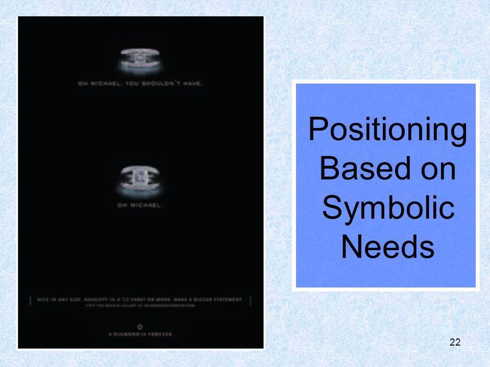 22 Positioning Based on Symbolic Needs