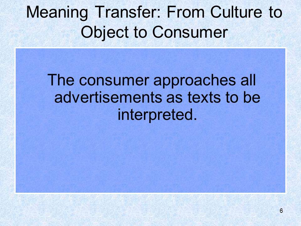 47 The Consumer Processing Model (CPM)CPMCPM