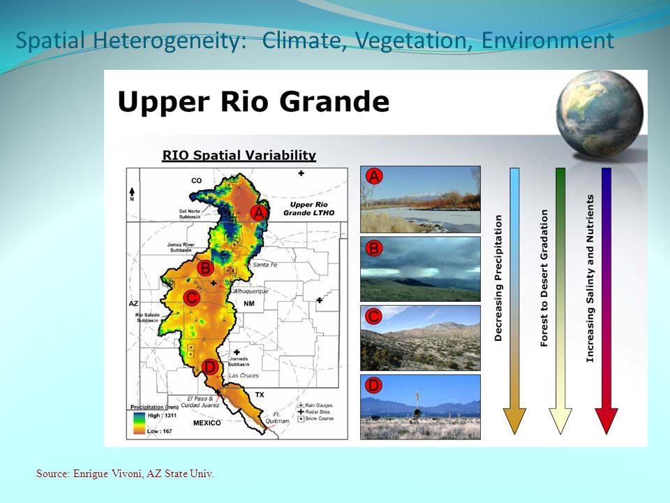 Source: Enrigue Vivoni, AZ State Univ. Spatial Heterogeneity: Climate, Vegetation, Environment