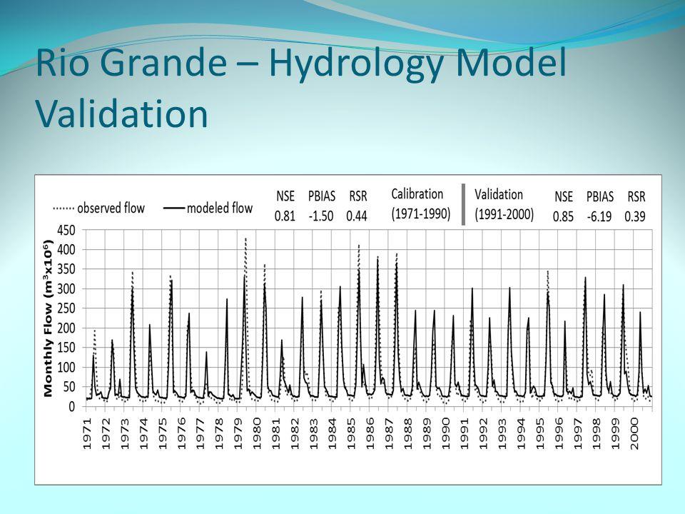 Rio Grande – Hydrology Model Validation