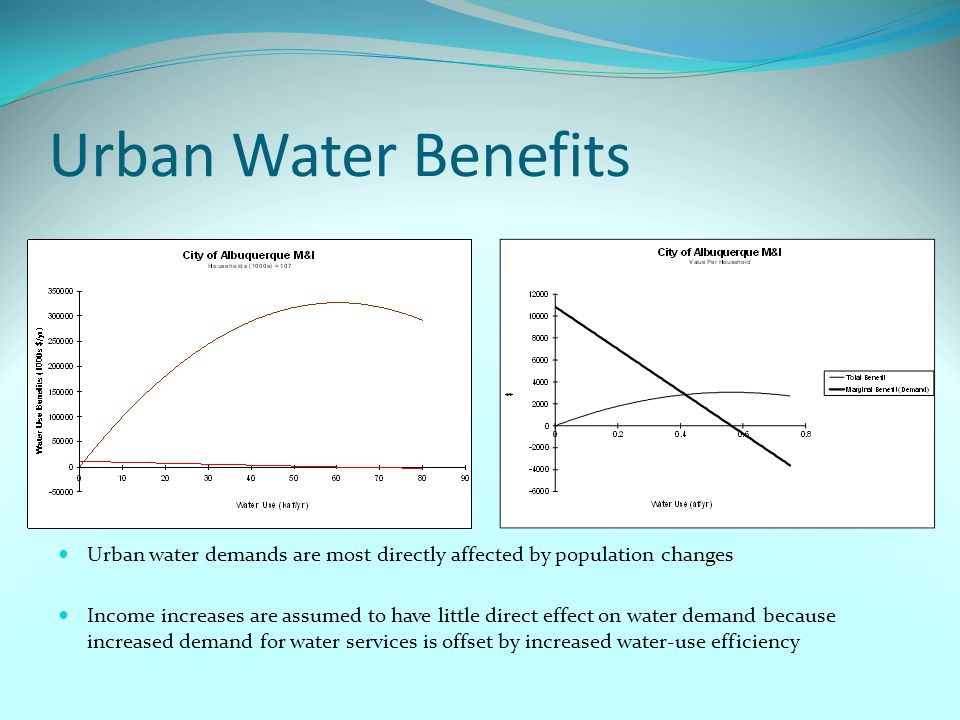 Urban Water Benefits Urban water demands are most directly affected by population changes Income increases are assumed to have little direct effect on water demand because increased demand for water services is offset by increased water-use efficiency
