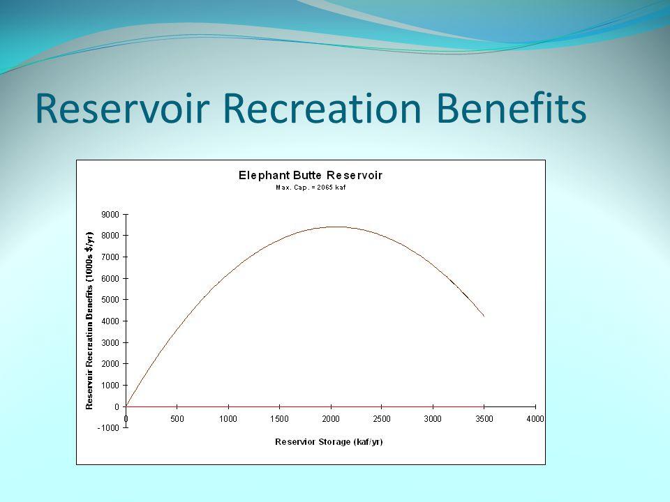 Reservoir Recreation Benefits