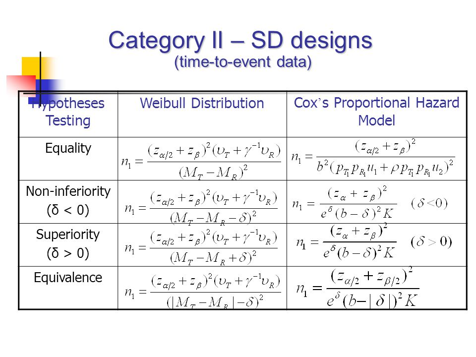 Category II – SD designs (time-to-event data) (time-to-event data) Hypotheses Testing Weibull DistributionCox ' s Proportional Hazard Model Equality N