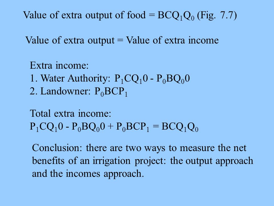 Value of extra output of food = BCQ 1 Q 0 (Fig.