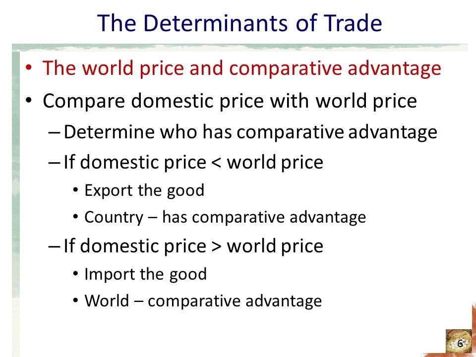 The Determinants of Trade The world price and comparative advantage Compare domestic price with world price – Determine who has comparative advantage