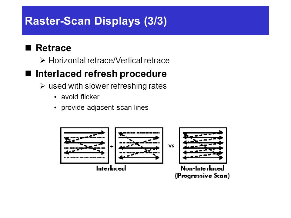 Raster-Scan Displays (3/3) Retrace  Horizontal retrace/Vertical retrace Interlaced refresh procedure  used with slower refreshing rates avoid flicker provide adjacent scan lines