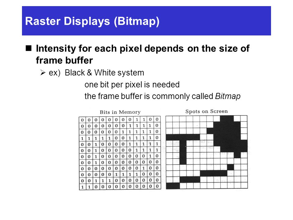 Raster Displays (Bitmap) Intensity for each pixel depends on the size of frame buffer  ex) Black & White system one bit per pixel is needed the frame buffer is commonly called Bitmap