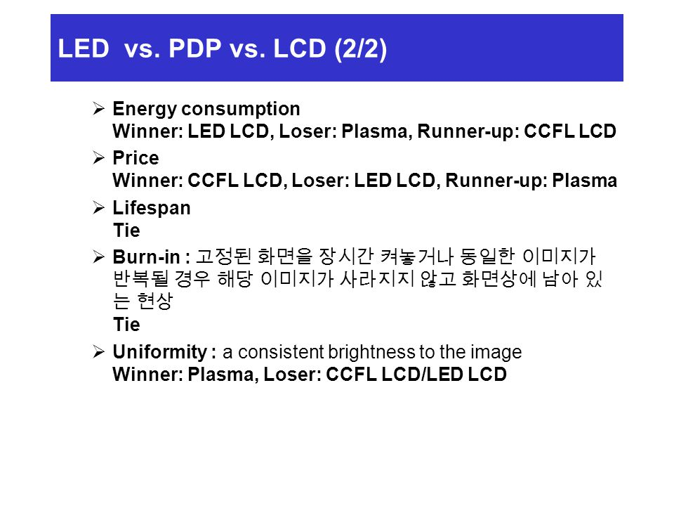 LED vs.PDP vs.