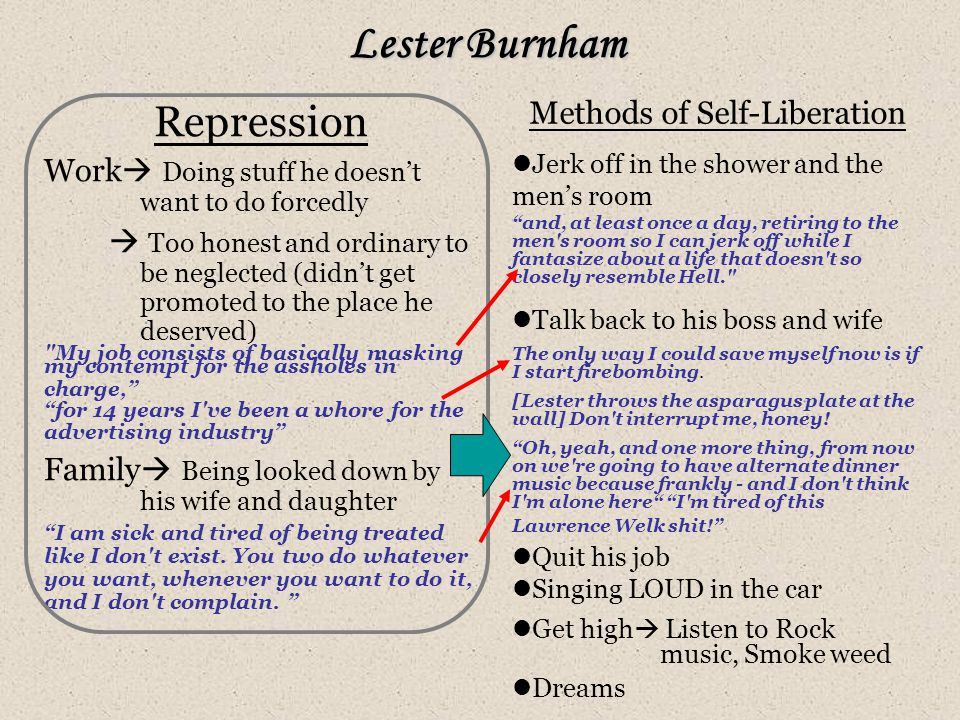 Lester Burnham Repression Work  Doing stuff he doesn't want to do forcedly  Too honest and ordinary to be neglected (didn't get promoted to the place he deserved) My job consists of basically masking my contempt for the assholes in charge, for 14 years I ve been a whore for the advertising industry Family  Being looked down by his wife and daughter I am sick and tired of being treated like I don t exist.