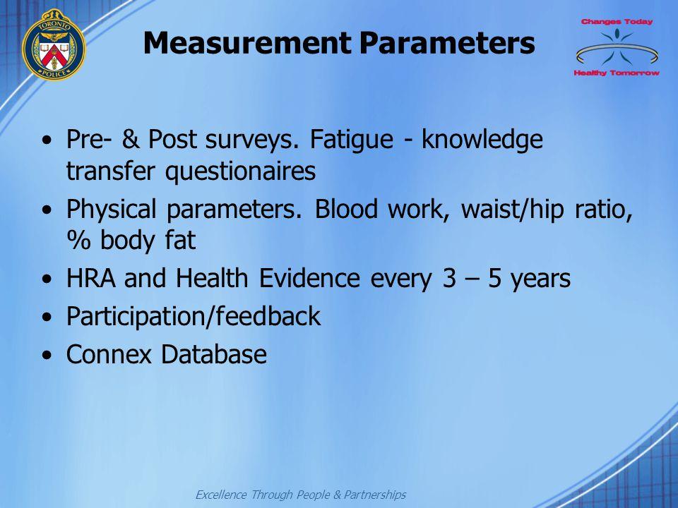 Excellence Through People & Partnerships Measurement Parameters Pre- & Post surveys. Fatigue - knowledge transfer questionaires Physical parameters. B