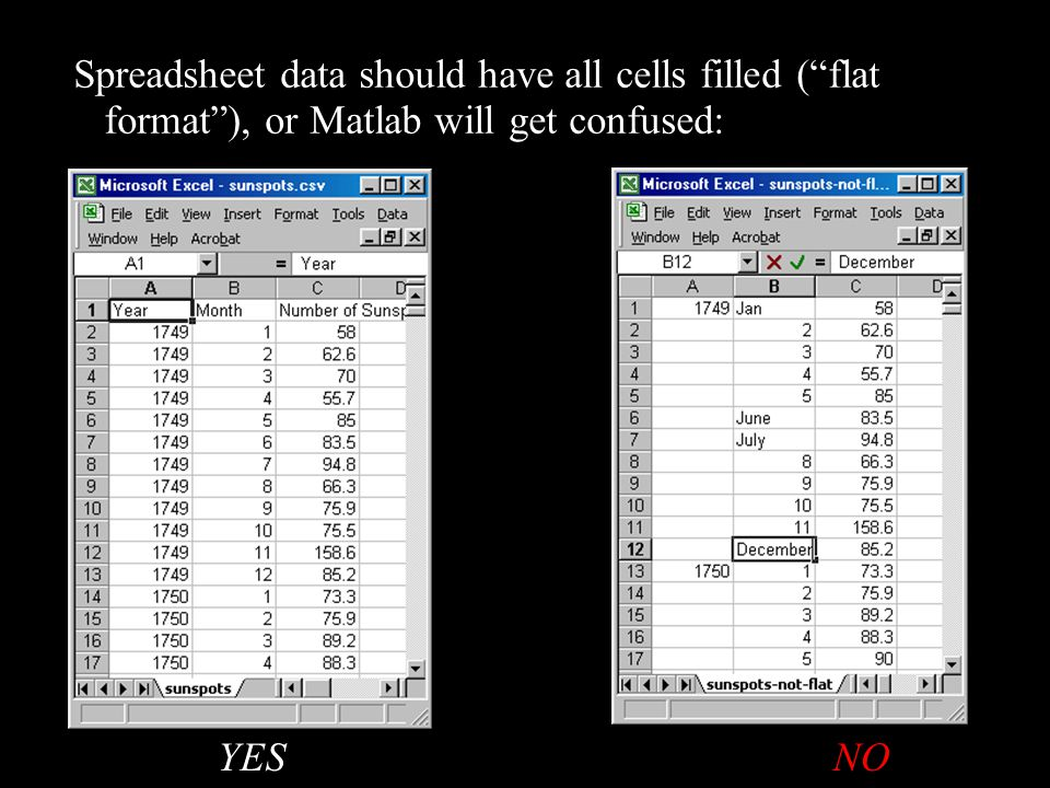 """Spreadsheet data should have all cells filled (""""flat format""""), or Matlab will get confused: YES NO"""